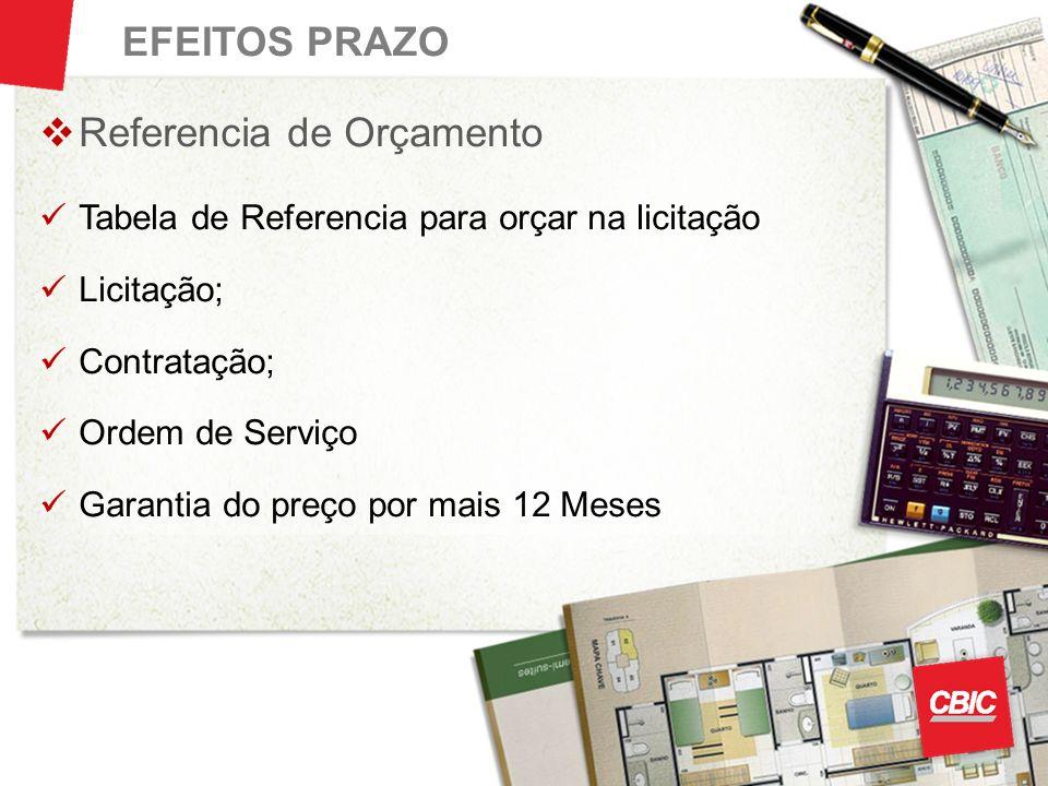 EFEITOS PRAZO Referencia de Orçamento Tabela de Referencia para orçar na licitação Licitação; Contratação; Ordem de Serviço Garantia do preço por mais