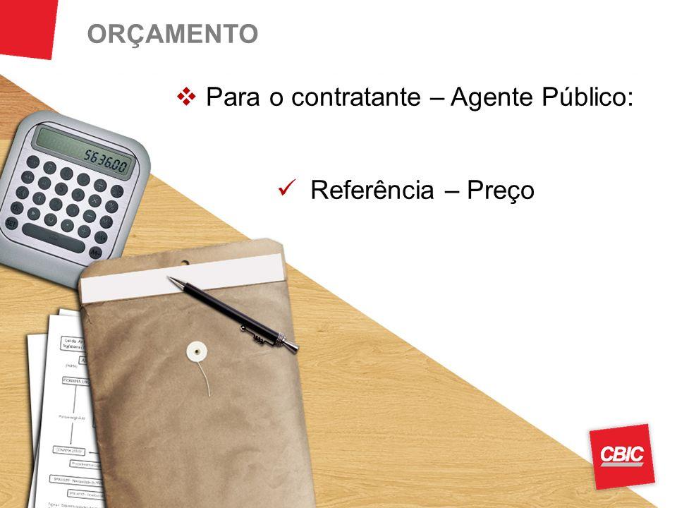 ORÇAMENTO Para o contratante – Agente Público: Referência – Preço
