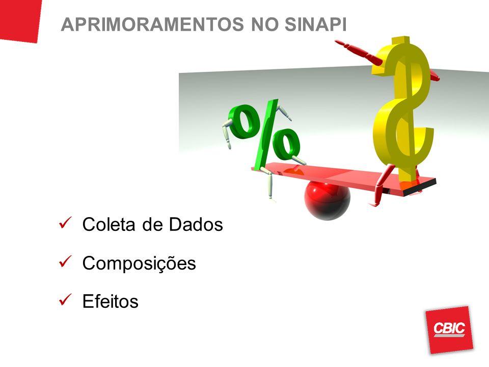 Coleta de Dados Composições Efeitos APRIMORAMENTOS NO SINAPI