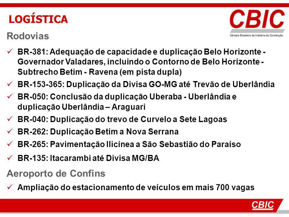 10 Rodovias BR-381: Adequação de capacidade e duplicação Belo Horizonte - Governador Valadares, incluindo o Contorno de Belo Horizonte - Subtrecho Bet