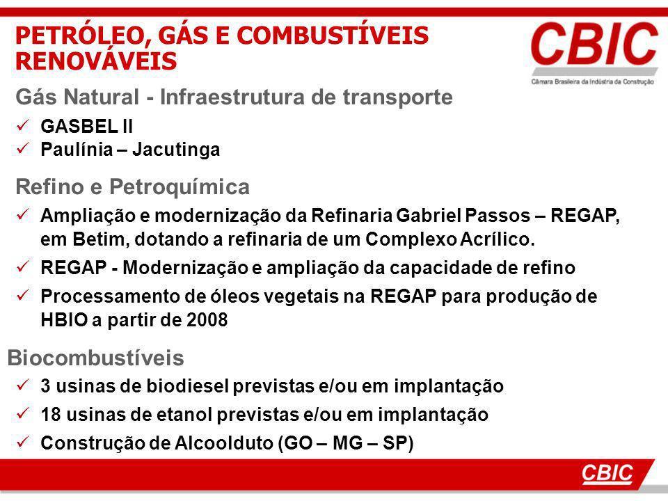 14 Gás Natural - Infraestrutura de transporte GASBEL II Paulínia – Jacutinga Refino e Petroquímica Ampliação e modernização da Refinaria Gabriel Passo