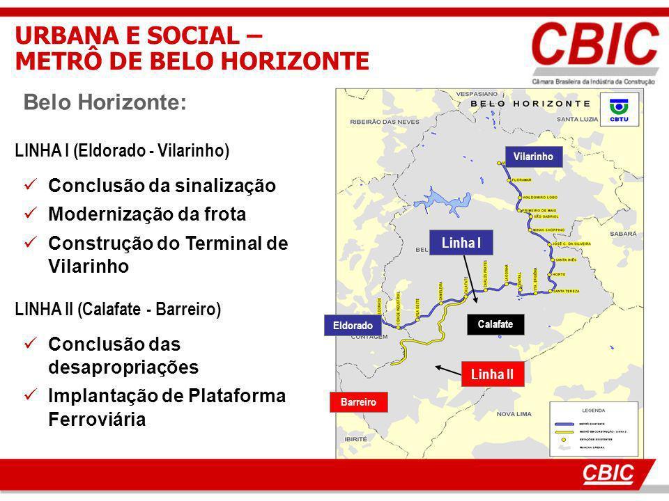 17 Belo Horizonte: LINHA I (Eldorado - Vilarinho) Conclusão da sinalização Modernização da frota Construção do Terminal de Vilarinho LINHA II (Calafat