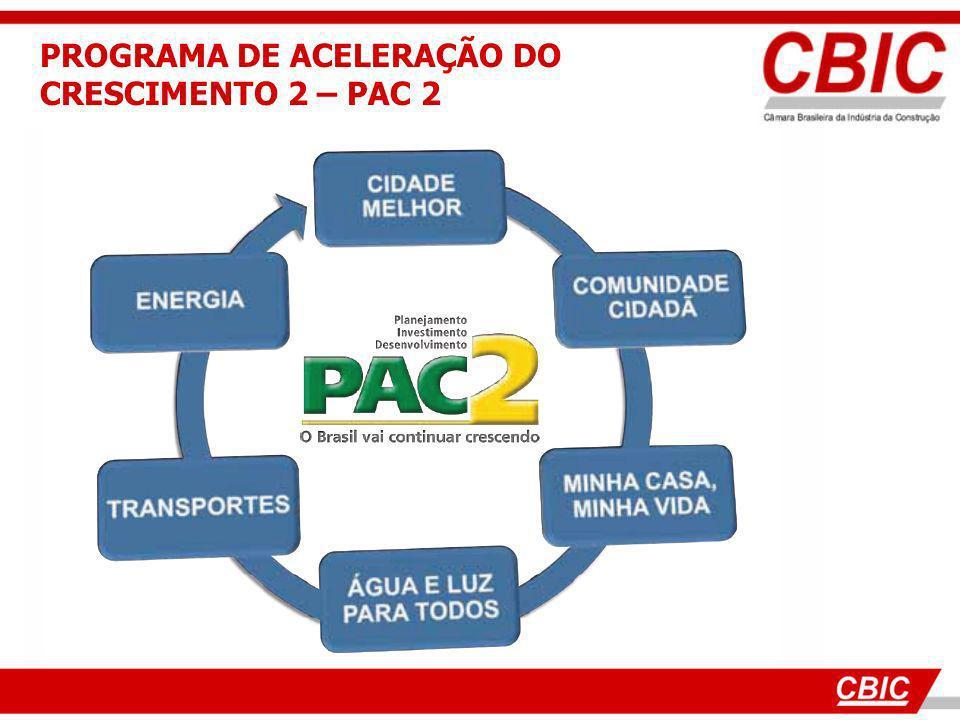 PROGRAMA DE ACELERAÇÃO DO CRESCIMENTO 2 – PAC 2