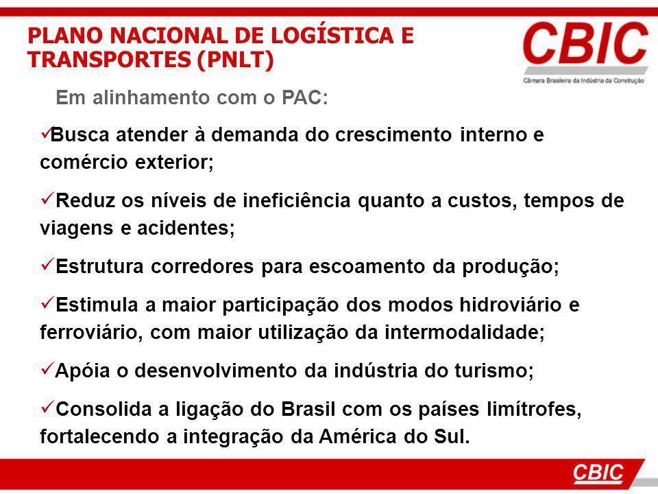 Busca atender à demanda do crescimento interno e comércio exterior; Reduz os níveis de ineficiência quanto a custos, tempos de viagens e acidentes; Es