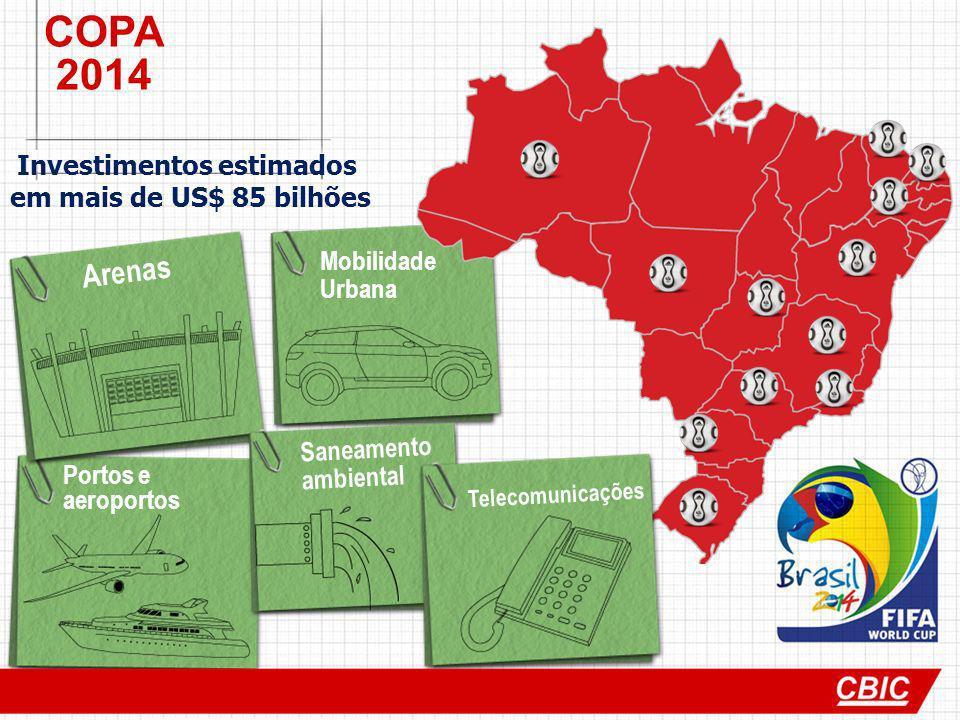 COPA 2014 Arenas Mobilidade Urbana Portos e aeroportos Saneamento ambiental Telecomunicações Investimentos estimados em mais de US$ 85 bilhões