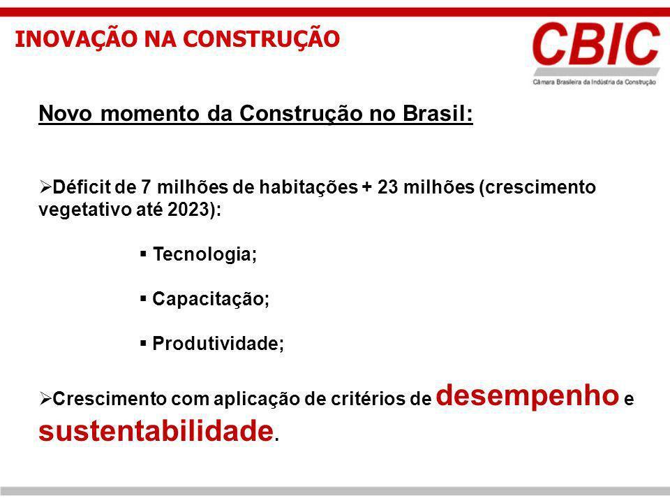 INOVAÇÃO NA CONSTRUÇÃO Novo momento da Construção no Brasil: Déficit de 7 milhões de habitações + 23 milhões (crescimento vegetativo até 2023): Tecnol