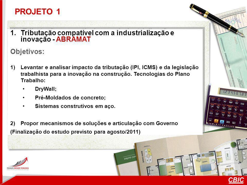 PROJETO 1 1.Tributação compatível com a industrialização e inovação - ABRAMAT Objetivos: 1)Levantar e analisar impacto da tributação (IPI, ICMS) e da