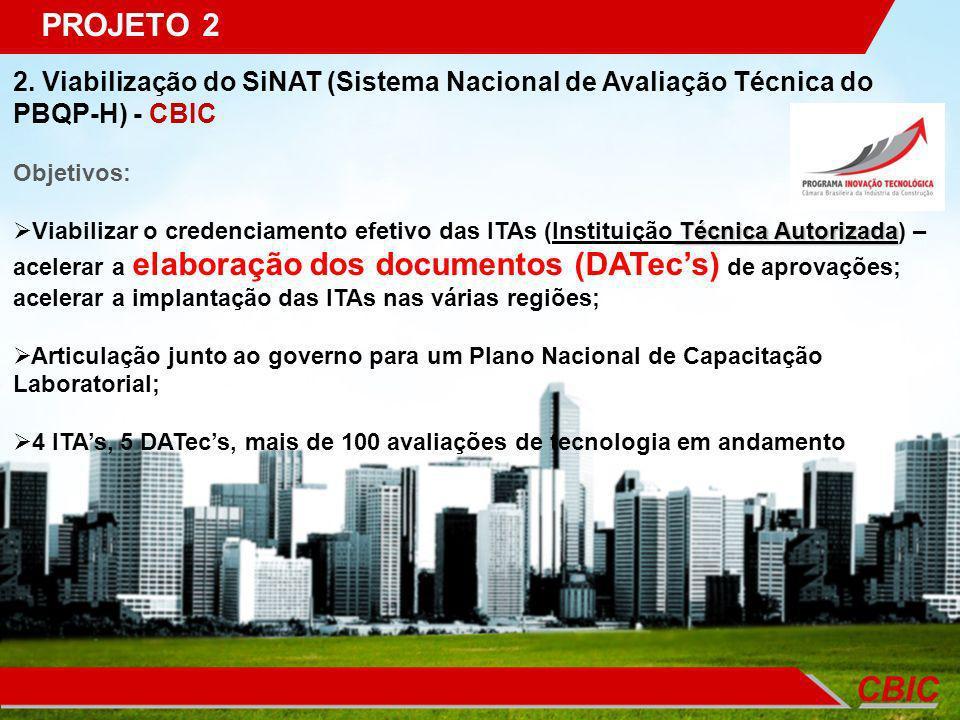 PROJETO 2 2. Viabilização do SiNAT (Sistema Nacional de Avaliação Técnica do PBQP-H) - CBIC Objetivos: Técnica Autorizada Viabilizar o credenciamento