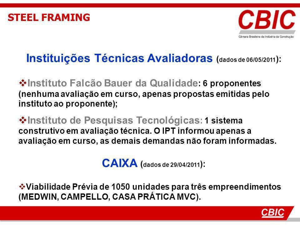 STEEL FRAMING Instituições Técnicas Avaliadoras ( dados de 06/05/2011 ): Instituto Falcão Bauer da Qualidade : 6 proponentes (nenhuma avaliação em cur