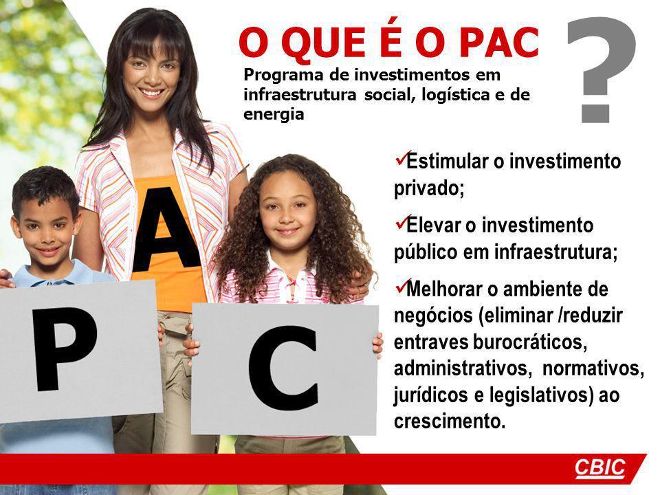 Programa de investimentos em infraestrutura social, logística e de energia O QUE É O PAC ? Estimular o investimento privado; Elevar o investimento púb