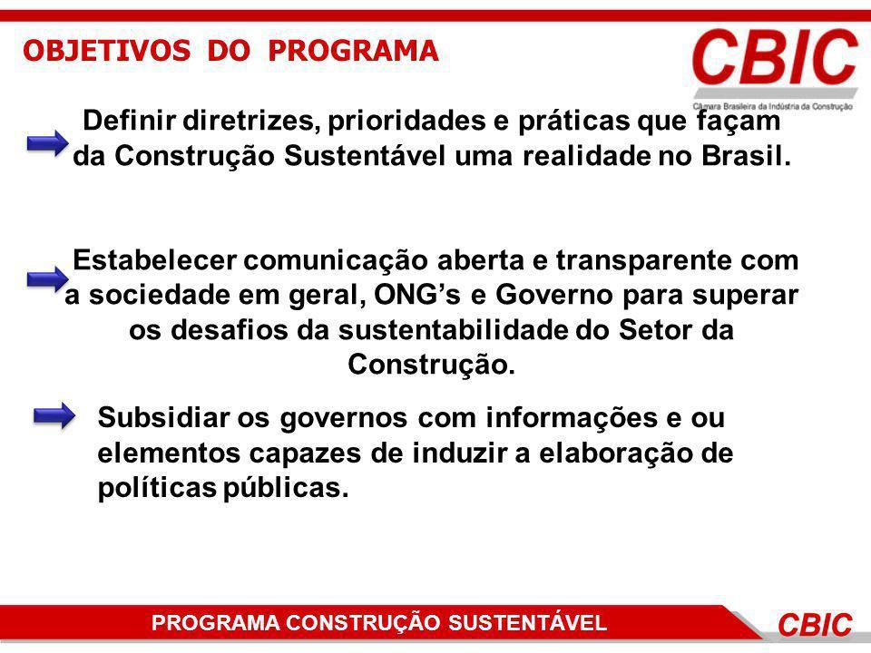 PROGRAMA DE CONSTRUÇÃO SUSTENTÁVEL Definir diretrizes, prioridades e práticas que façam da Construção Sustentável uma realidade no Brasil. Estabelecer