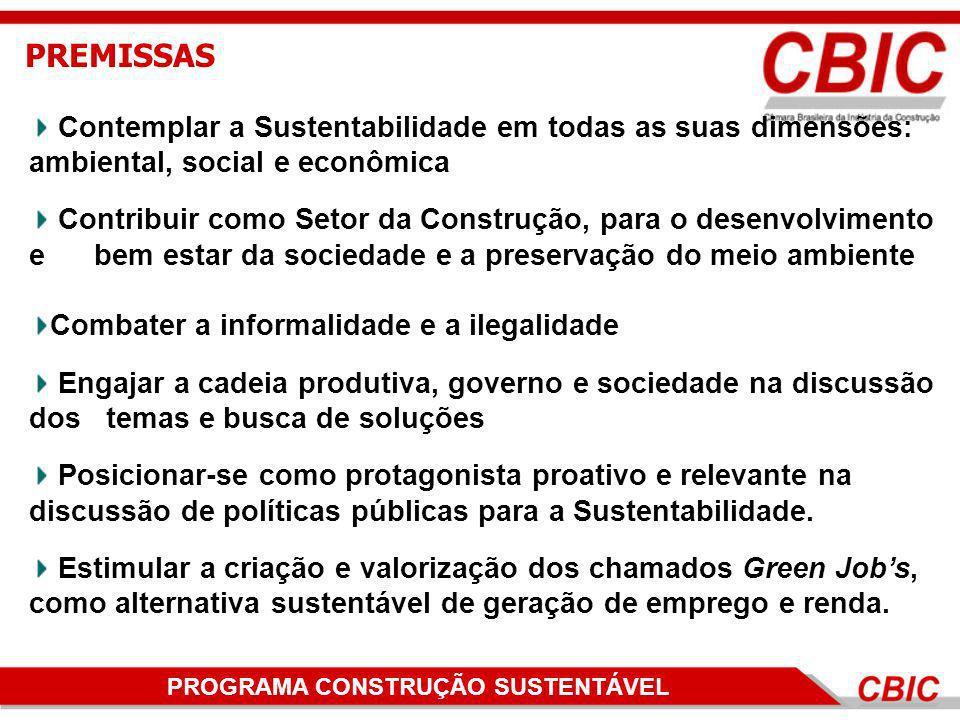 PROGRAMA CONSTRUÇÃO SUSTENTÁVEL Contemplar a Sustentabilidade em todas as suas dimensões: ambiental, social e econômica Contribuir como Setor da Const