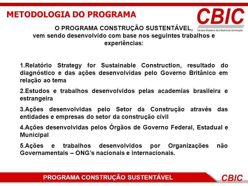 PROGRAMA CONSTRUÇÃO SUSTENTÁVEL O PROGRAMA CONSTRUÇÃO SUSTENTÁVEL, vem sendo desenvolvido com base nos seguintes trabalhos e experiências: 1.Relatório