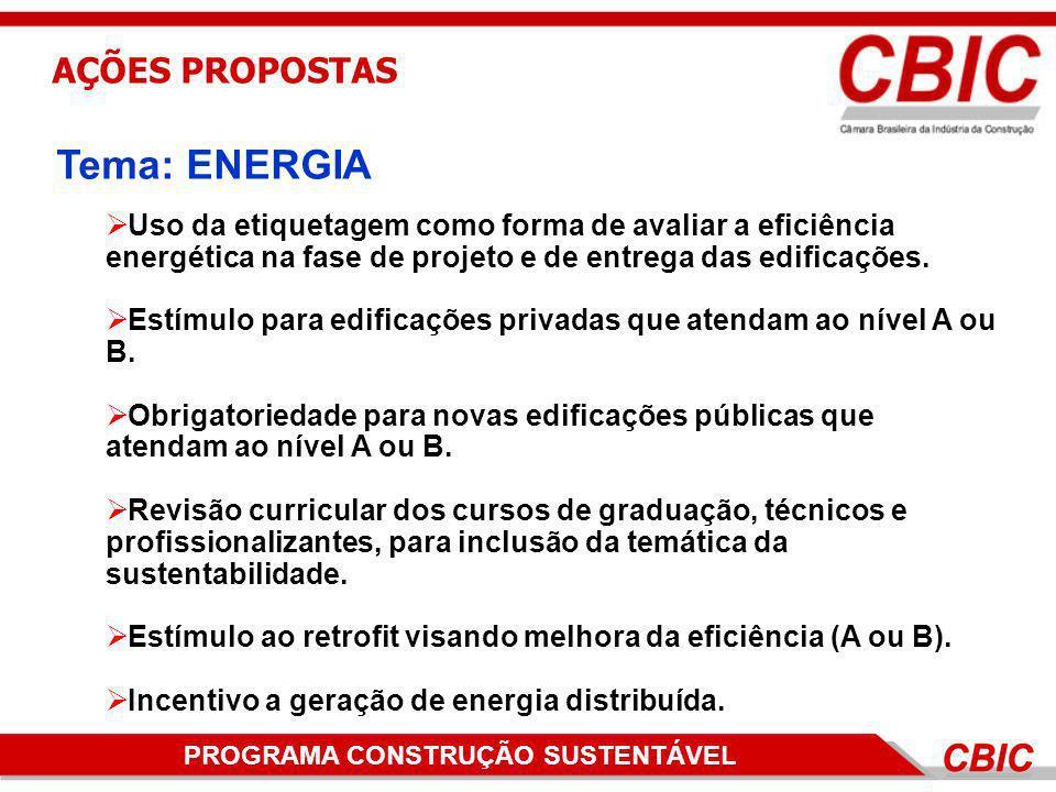 PROGRAMA DE CONSTRUÇÃO SUSTENTÁVELPROGRAMA CONSTRUÇÃO SUSTENTÁVEL Uso da etiquetagem como forma de avaliar a eficiência energética na fase de projeto