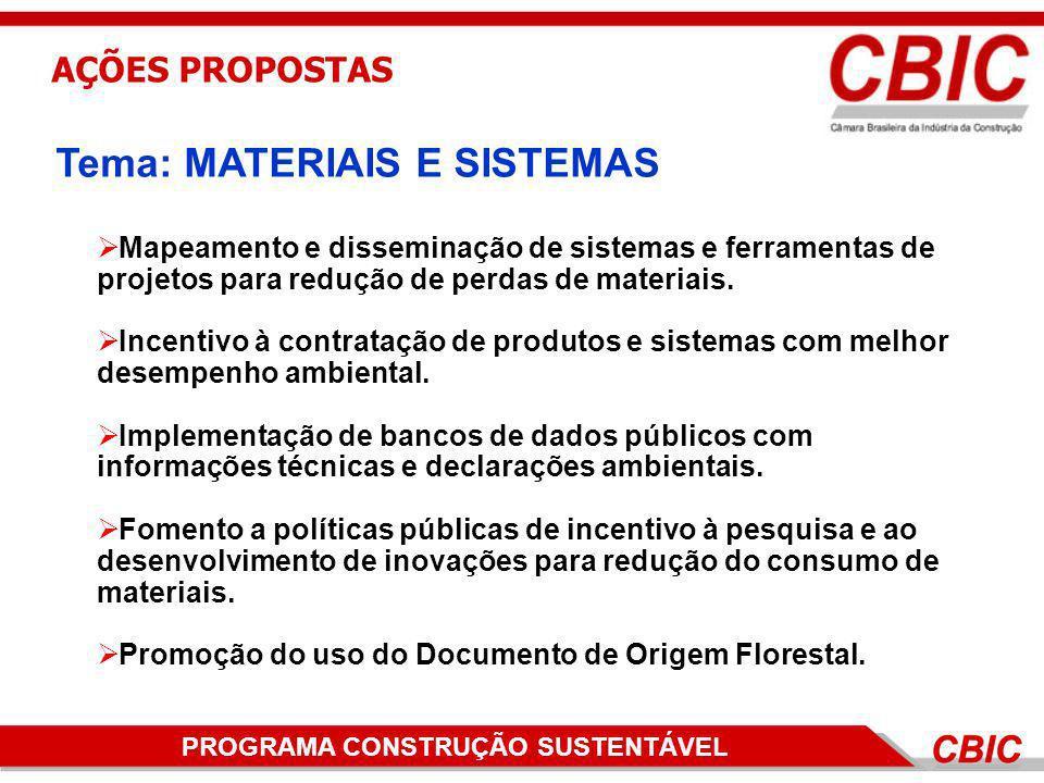 PROGRAMA DE CONSTRUÇÃO SUSTENTÁVELPROGRAMA CONSTRUÇÃO SUSTENTÁVEL Mapeamento e disseminação de sistemas e ferramentas de projetos para redução de perd