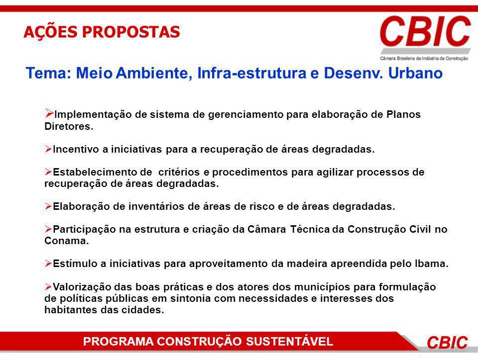 PROGRAMA DE CONSTRUÇÃO SUSTENTÁVELPROGRAMA CONSTRUÇÃO SUSTENTÁVEL Implementação de sistema de gerenciamento para elaboração de Planos Diretores. Incen