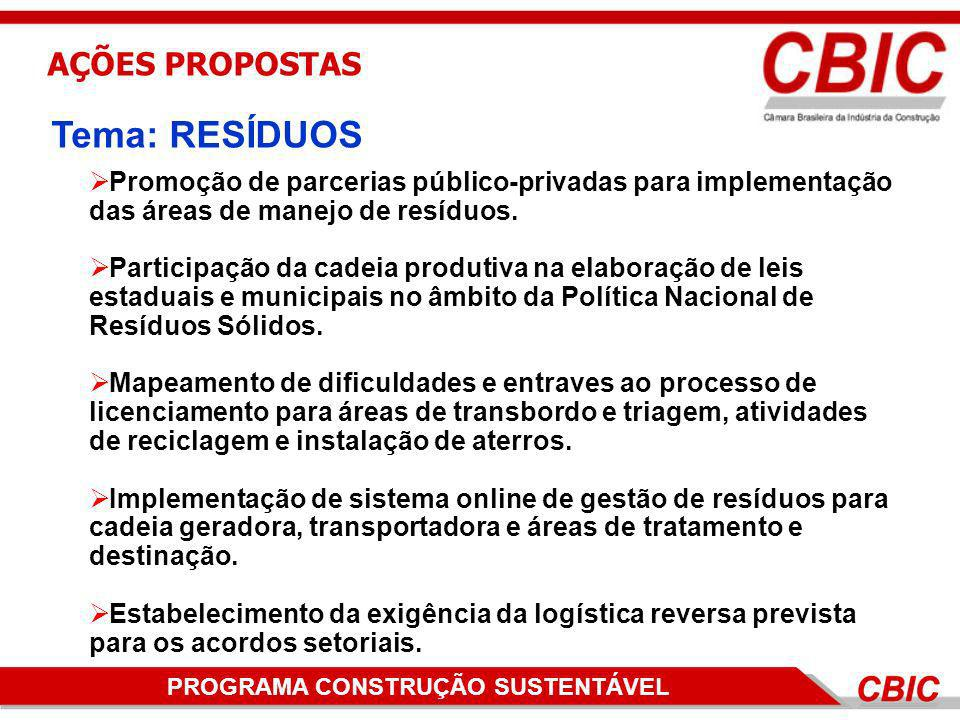 PROGRAMA DE CONSTRUÇÃO SUSTENTÁVELPROGRAMA CONSTRUÇÃO SUSTENTÁVEL Promoção de parcerias público-privadas para implementação das áreas de manejo de res
