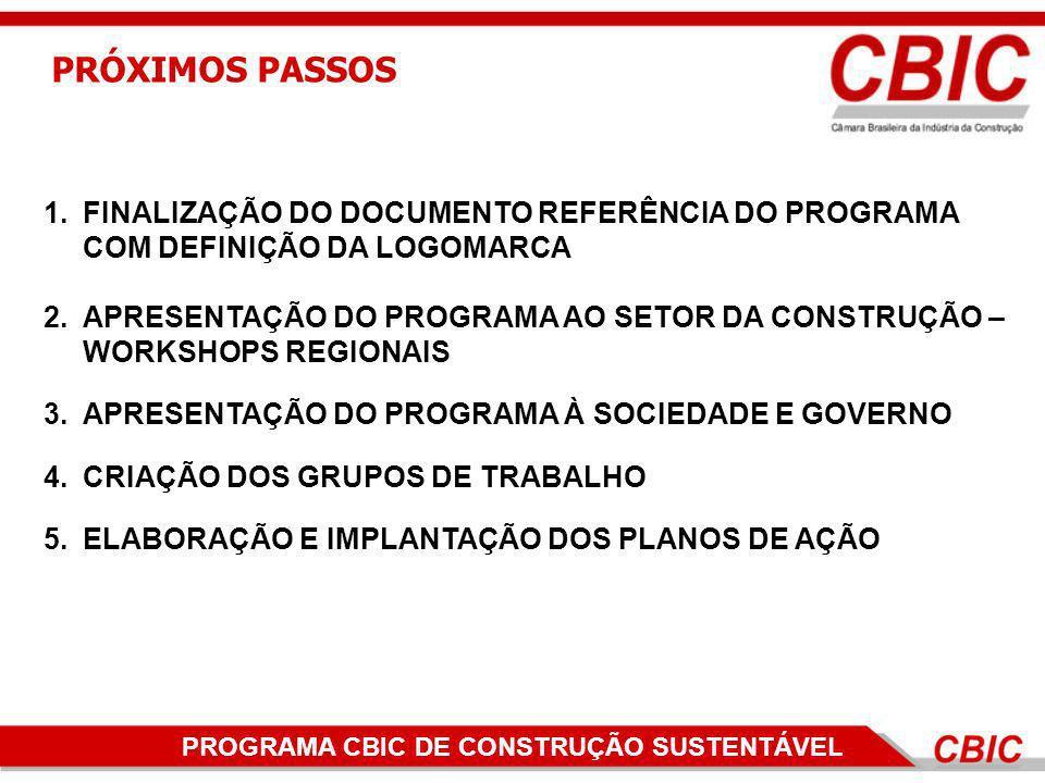 PROGRAMA CBIC DE CONSTRUÇÃO SUSTENTÁVEL 1.FINALIZAÇÃO DO DOCUMENTO REFERÊNCIA DO PROGRAMA COM DEFINIÇÃO DA LOGOMARCA 2.APRESENTAÇÃO DO PROGRAMA AO SET