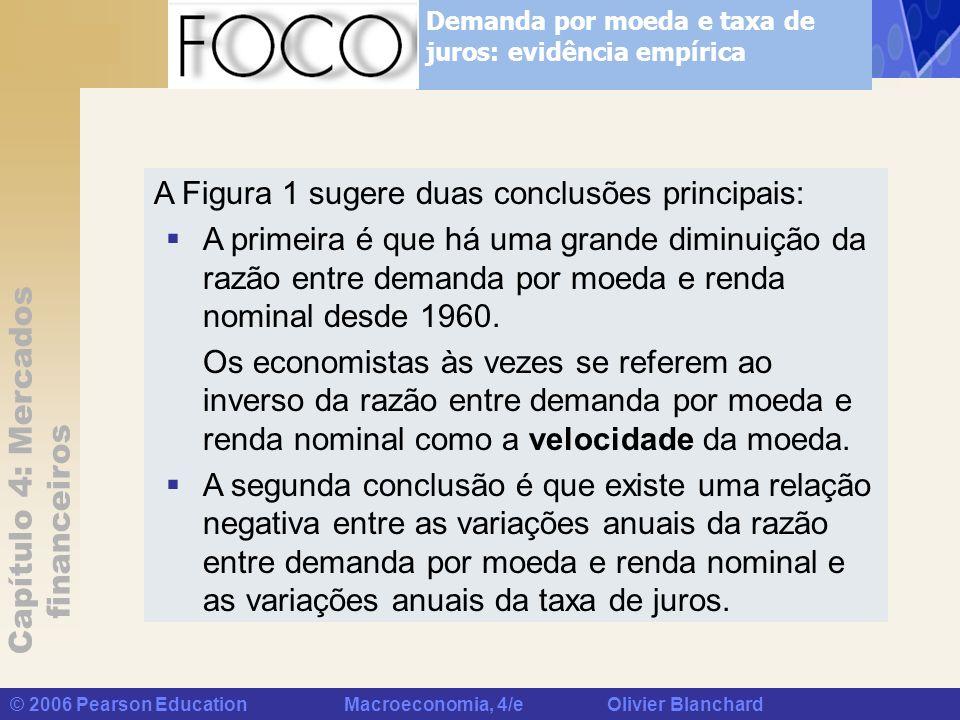 Capítulo 4: Mercados financeiros © 2006 Pearson Education Macroeconomia, 4/e Olivier Blanchard A Figura 1 sugere duas conclusões principais: A primeir