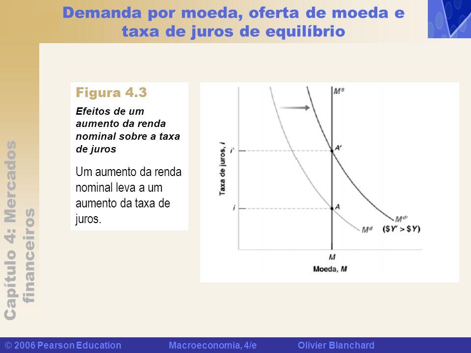 Capítulo 4: Mercados financeiros © 2006 Pearson Education Macroeconomia, 4/e Olivier Blanchard Demanda por moeda, oferta de moeda e taxa de juros de e