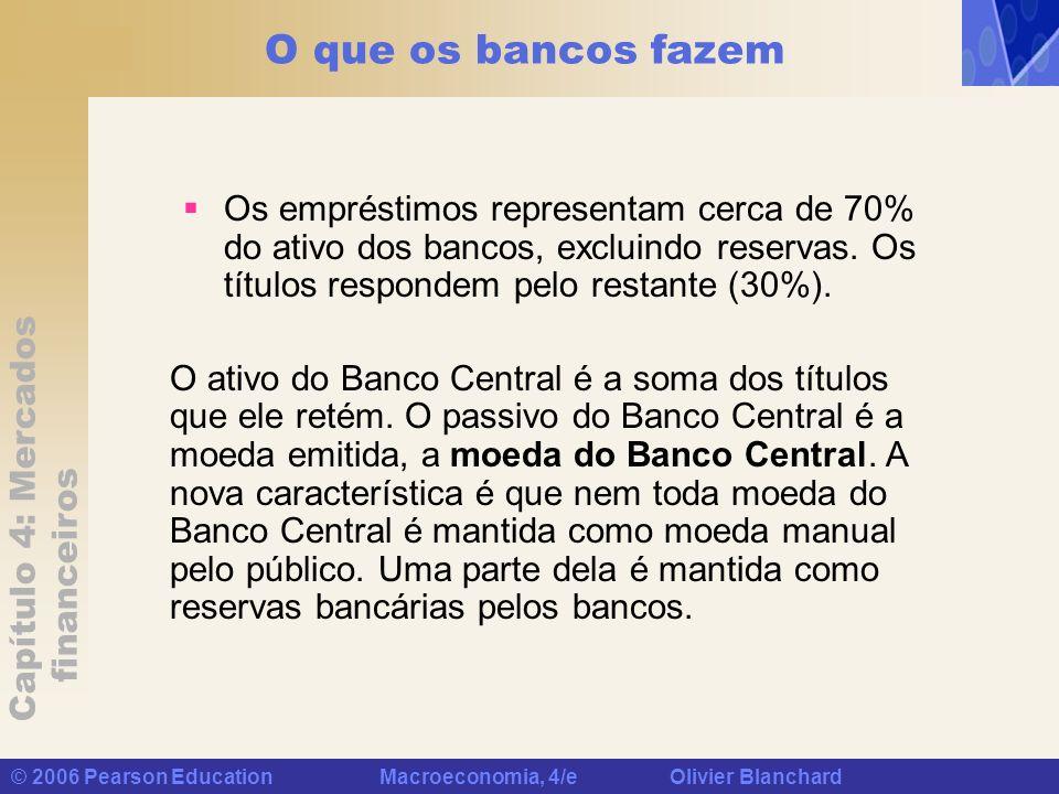 Capítulo 4: Mercados financeiros © 2006 Pearson Education Macroeconomia, 4/e Olivier Blanchard O que os bancos fazem Os empréstimos representam cerca