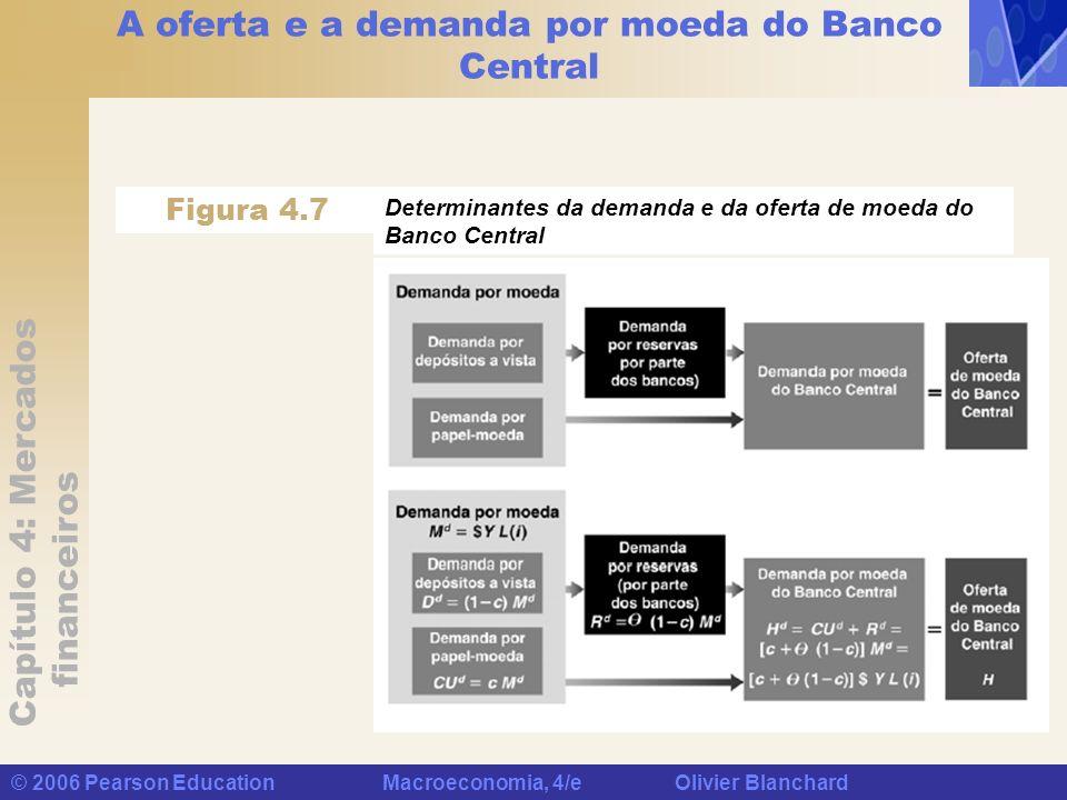Capítulo 4: Mercados financeiros © 2006 Pearson Education Macroeconomia, 4/e Olivier Blanchard A oferta e a demanda por moeda do Banco Central Figura