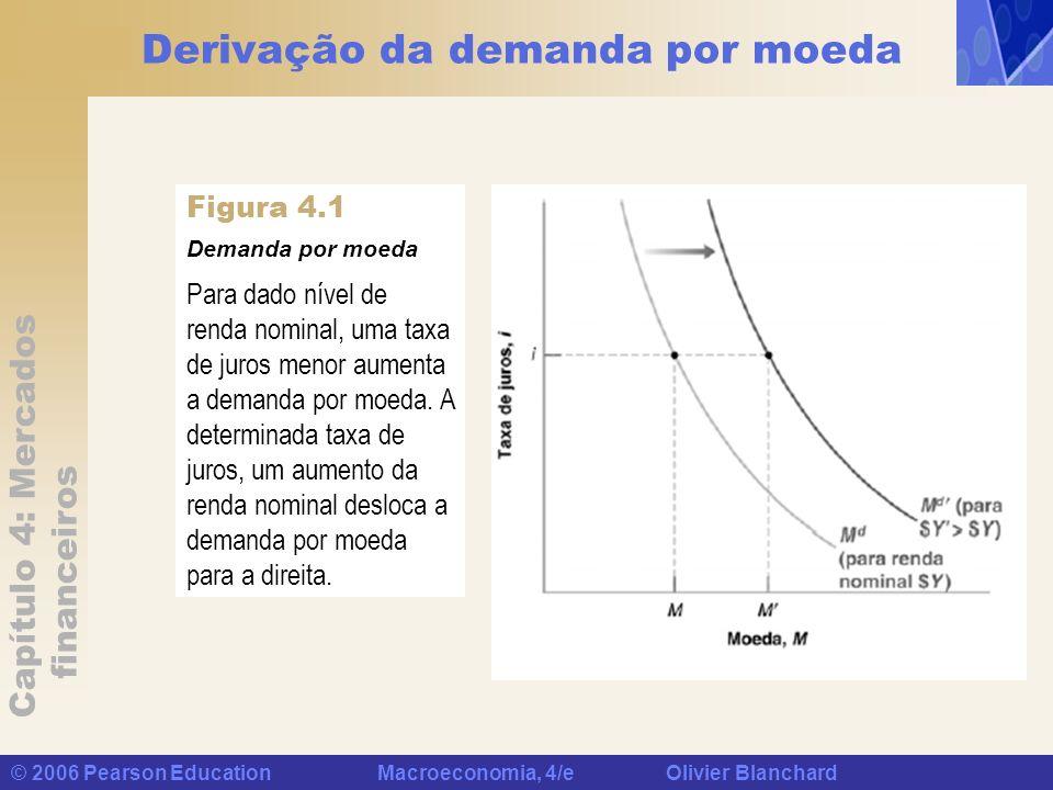 Capítulo 4: Mercados financeiros © 2006 Pearson Education Macroeconomia, 4/e Olivier Blanchard Derivação da demanda por moeda Demanda por moeda Figura