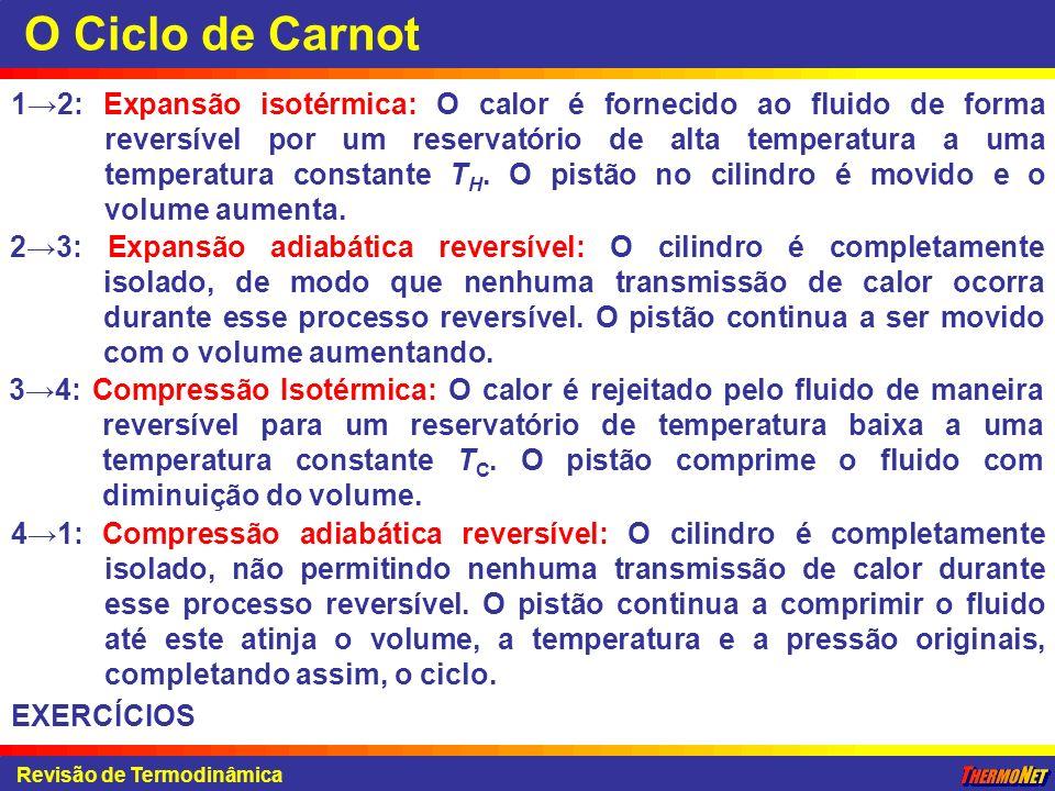 Revisão de Termodinâmica O Ciclo de Carnot 1 2: Expansão isotérmica: O calor é fornecido ao fluido de forma reversível por um reservatório de alta tem