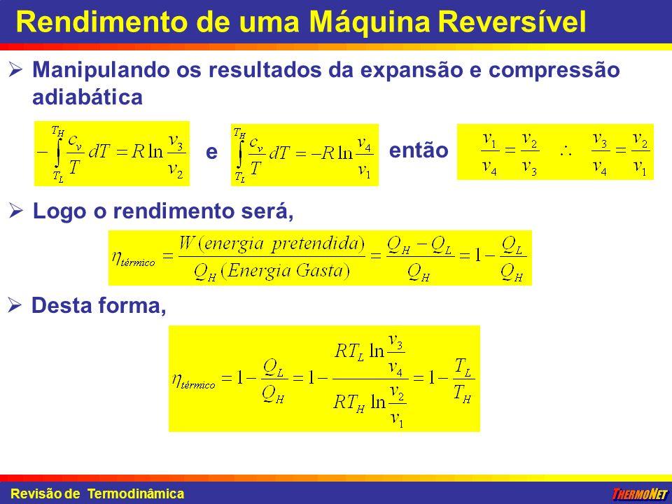Revisão de Termodinâmica Rendimento de uma Máquina Reversível e Manipulando os resultados da expansão e compressão adiabática então Logo o rendimento
