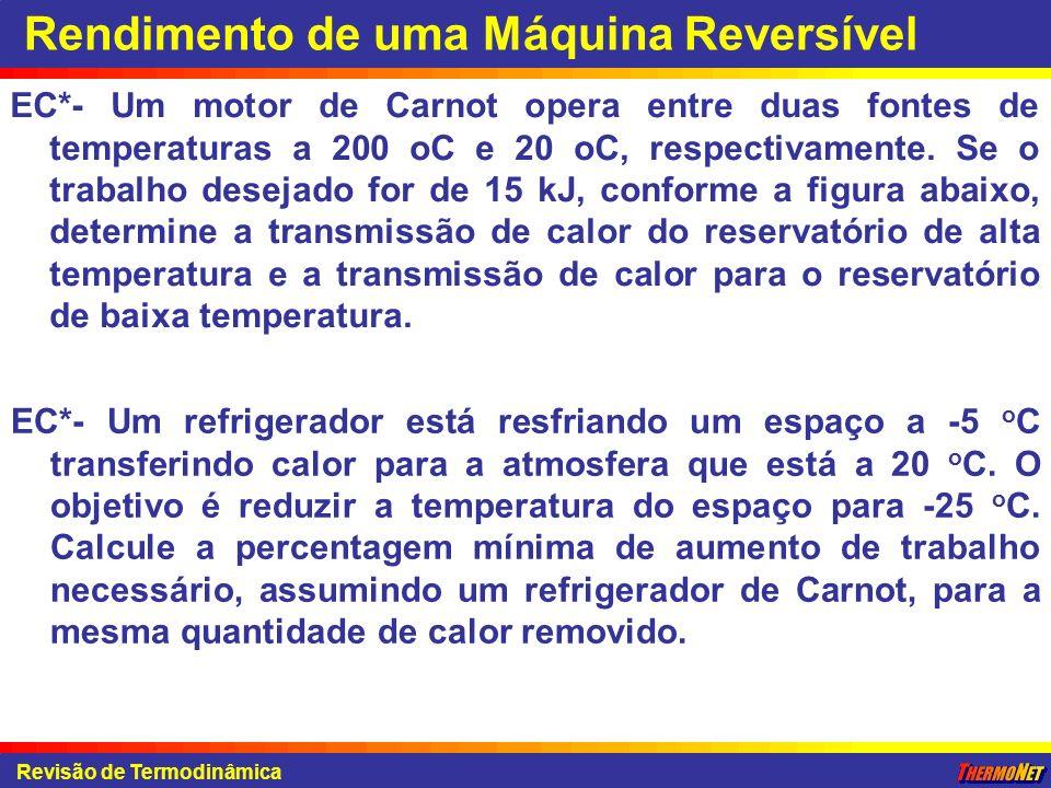 Revisão de Termodinâmica Rendimento de uma Máquina Reversível EC*- Um refrigerador está resfriando um espaço a -5 o C transferindo calor para a atmosf