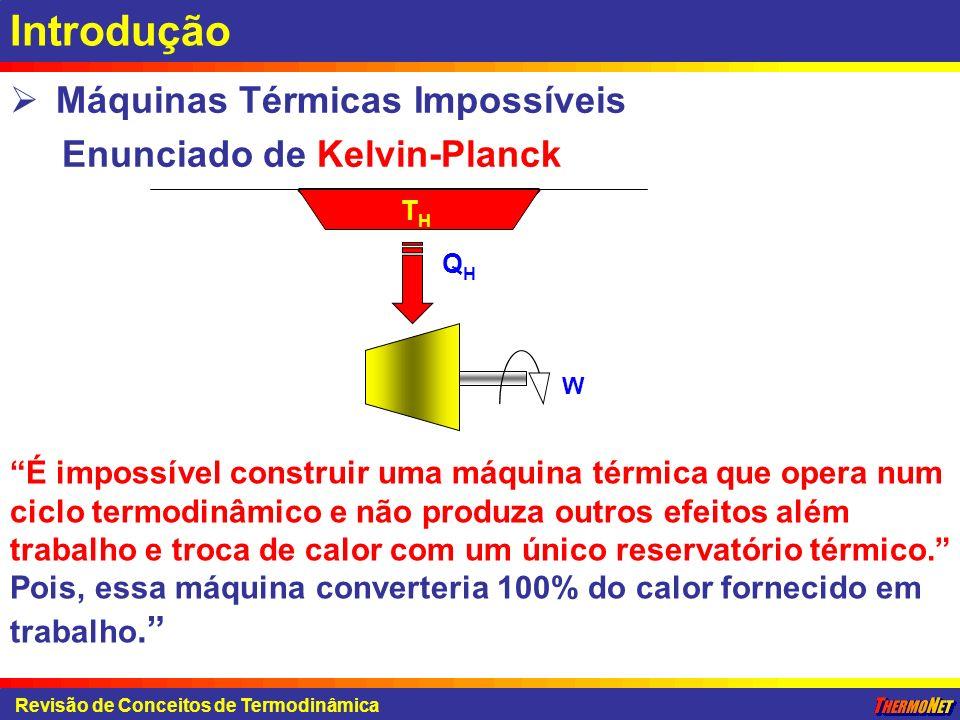 Introdução Máquinas Térmicas Impossíveis Enunciado de Kelvin-Planck Revisão de Conceitos de Termodinâmica W THTH QHQH É impossível construir uma máqui