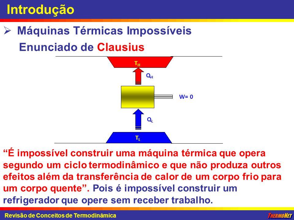 Introdução Máquinas Térmicas Impossíveis Enunciado de Clausius Revisão de Conceitos de Termodinâmica É impossível construir uma máquina térmica que op