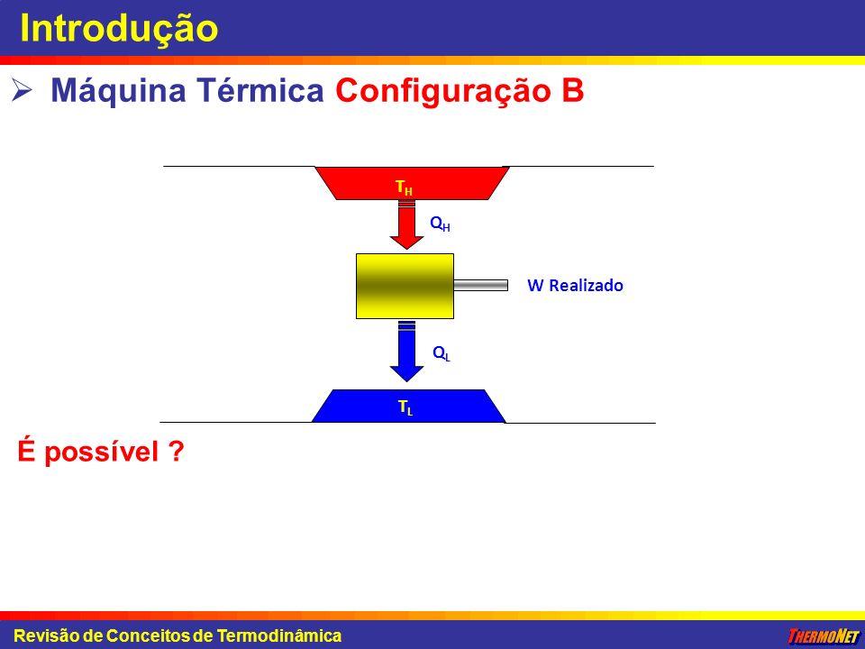 Introdução Máquina Térmica Configuração B Revisão de Conceitos de Termodinâmica É possível pois não viola a primeira nem a segunda lei W Realizado THTH TLTL QHQH QLQL