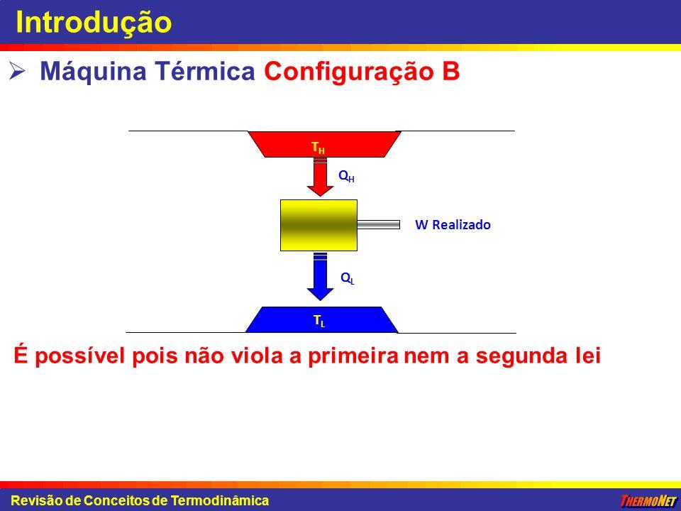 Introdução Máquina Térmica Configuração B Revisão de Conceitos de Termodinâmica É possível pois não viola a primeira nem a segunda lei W Realizado THT