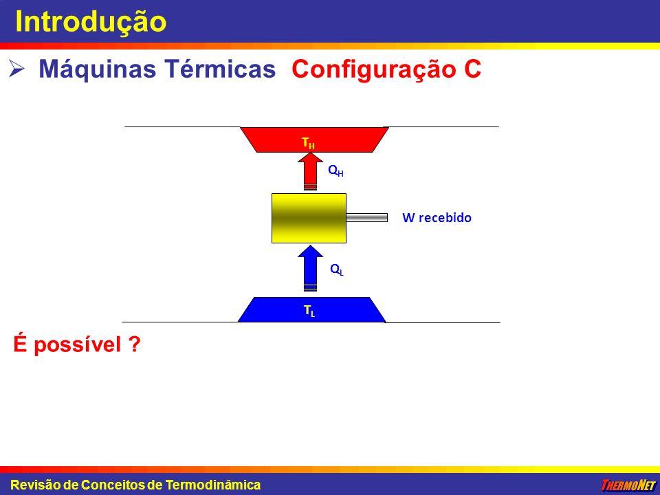 Introdução Máquinas Térmicas Configuração C Revisão de Conceitos de Termodinâmica É possível ? W recebido THTH TLTL QHQH QLQL