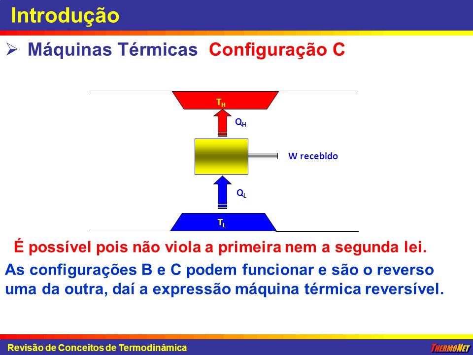 Introdução Máquinas Térmicas Configuração C Revisão de Conceitos de Termodinâmica É possível pois não viola a primeira nem a segunda lei. As configura