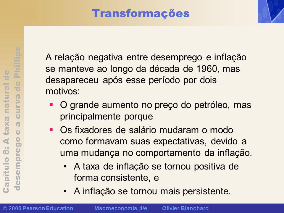 Capítulo 8: A taxa natural de desemprego e a curva de Phillips © 2006 Pearson Education Macroeconomia, 4/e Olivier Blanchard Transformações A relação