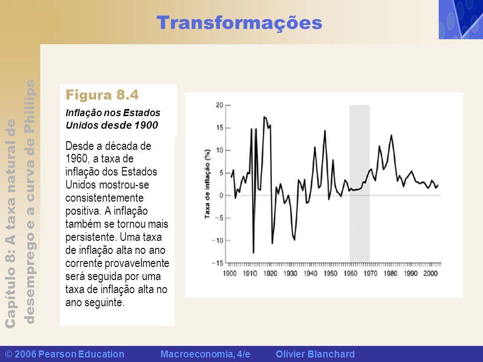 Capítulo 8: A taxa natural de desemprego e a curva de Phillips © 2006 Pearson Education Macroeconomia, 4/e Olivier Blanchard Transformações Desde a dé