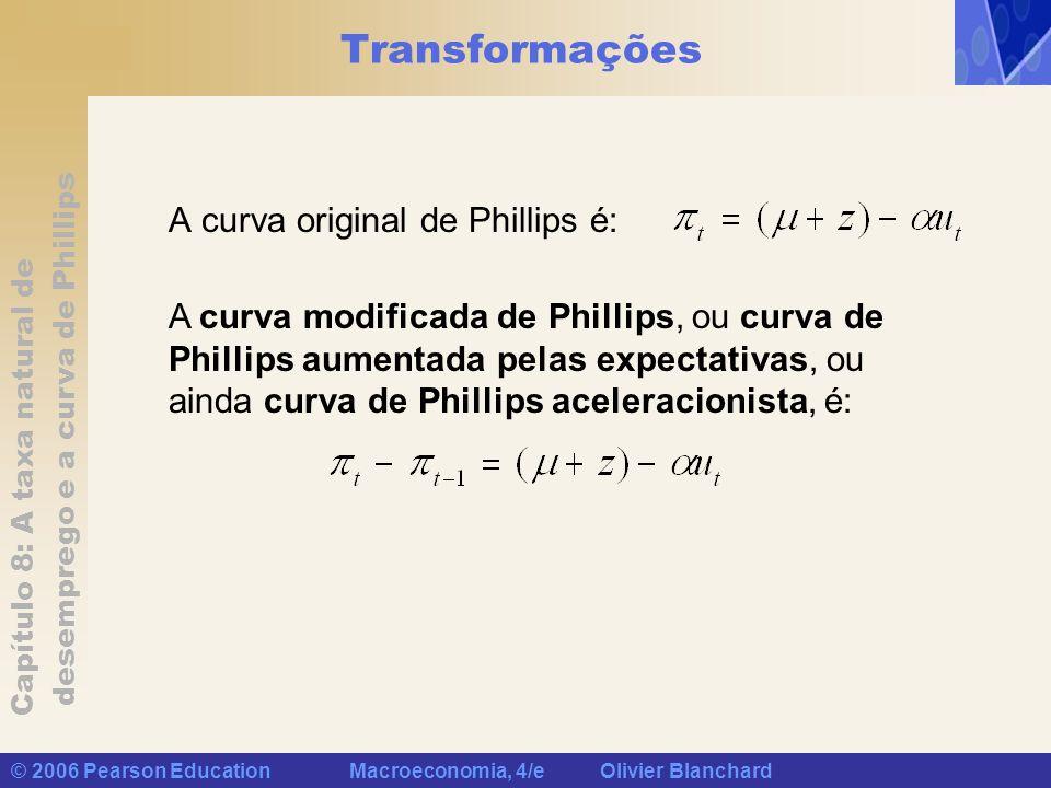 Capítulo 8: A taxa natural de desemprego e a curva de Phillips © 2006 Pearson Education Macroeconomia, 4/e Olivier Blanchard Transformações A curva or