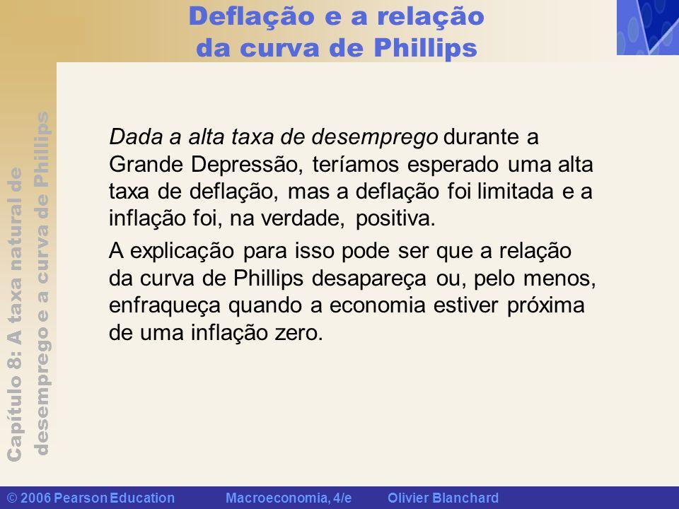 Capítulo 8: A taxa natural de desemprego e a curva de Phillips © 2006 Pearson Education Macroeconomia, 4/e Olivier Blanchard Deflação e a relação da c