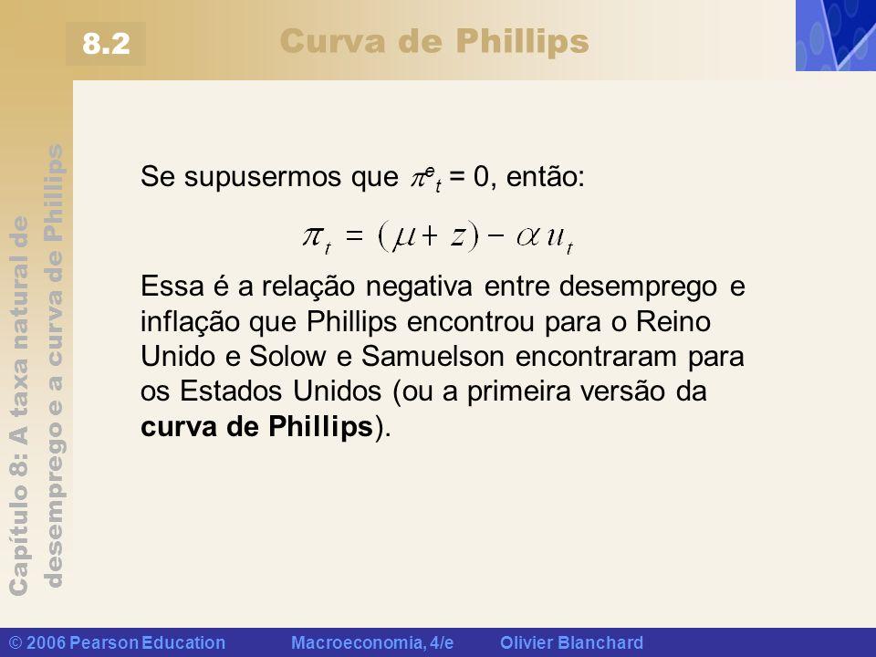 Capítulo 8: A taxa natural de desemprego e a curva de Phillips © 2006 Pearson Education Macroeconomia, 4/e Olivier Blanchard Curva de Phillips Se supu