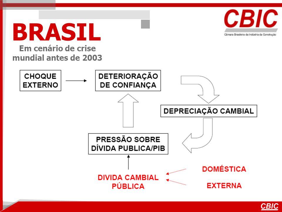 BRASIL Em cenário de crise mundial antes de 2003 US$ 202,4 bilhões