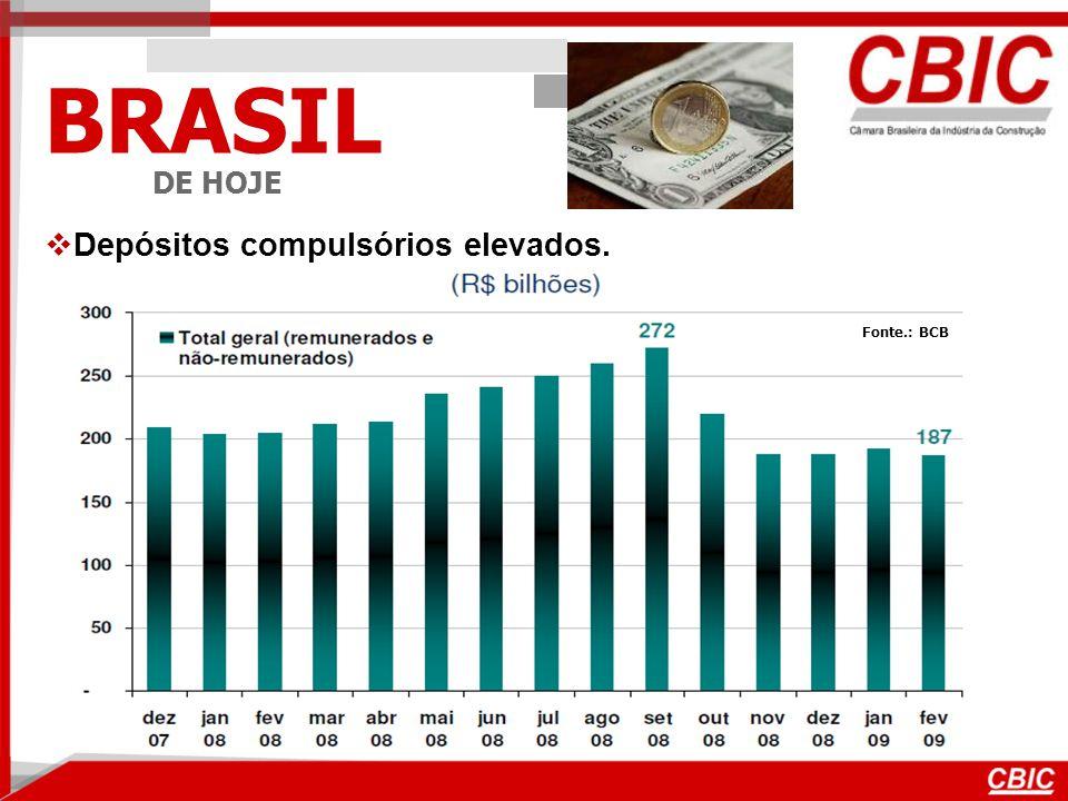 BRASIL DE HOJE Depósitos compulsórios elevados. Fonte.: BCB