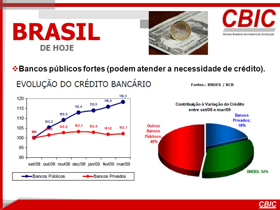 BRASIL DE HOJE Bancos públicos fortes (podem atender a necessidade de crédito).