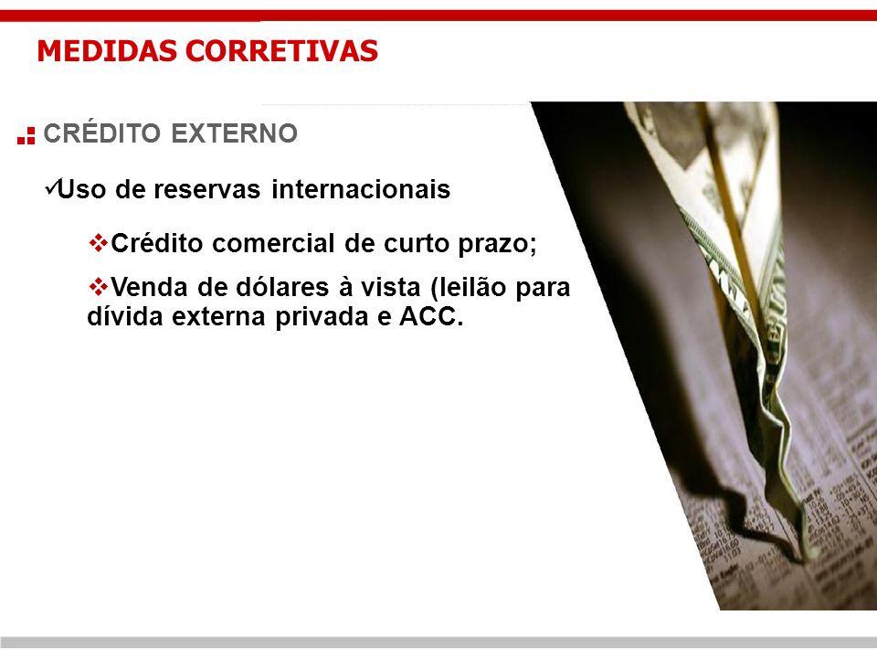 MEDIDAS CORRETIVAS CRÉDITO EXTERNO Uso de reservas internacionais Crédito comercial de curto prazo; Venda de dólares à vista (leilão para dívida externa privada e ACC.