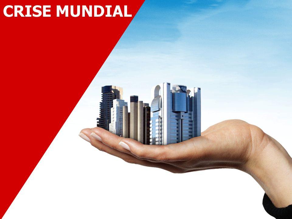 BRASIL Problemas para equacionar Ausência do crédito e custo financeiro elevado (principalmente para pequenas e médias empresas); Retração do comércio internacional; Manutenção do nível de emprego; Estímulo ao investimento.