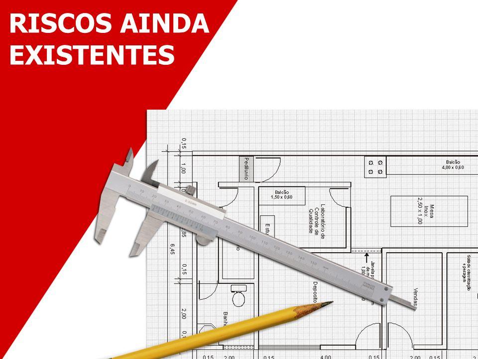 RISCOS AINDA EXISTENTES