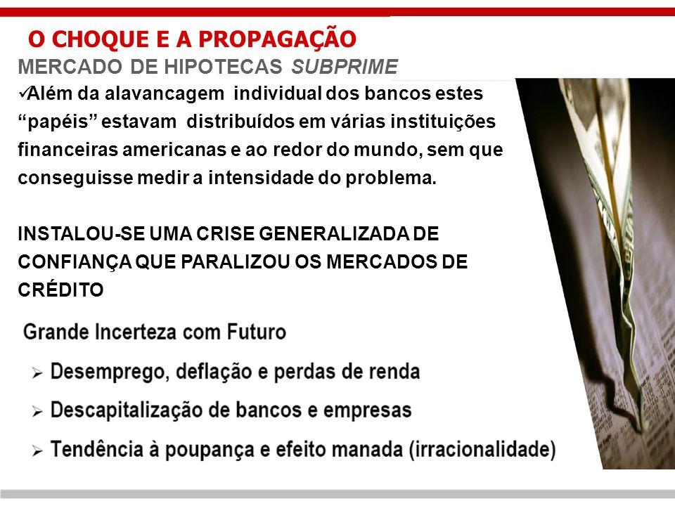 BRASIL DE HOJE Controle inflacionário (. Fonte.: Ministério da Fazenda