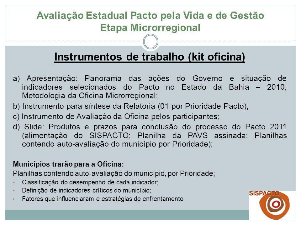 Instrumentos de trabalho (kit oficina) a) Apresentação: Panorama das ações do Governo e situação de indicadores selecionados do Pacto no Estado da Bah