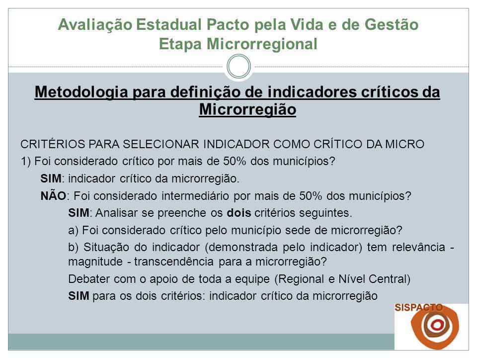 Metodologia para definição de indicadores críticos da Microrregião CRITÉRIOS PARA SELECIONAR INDICADOR COMO CRÍTICO DA MICRO 1) Foi considerado crític